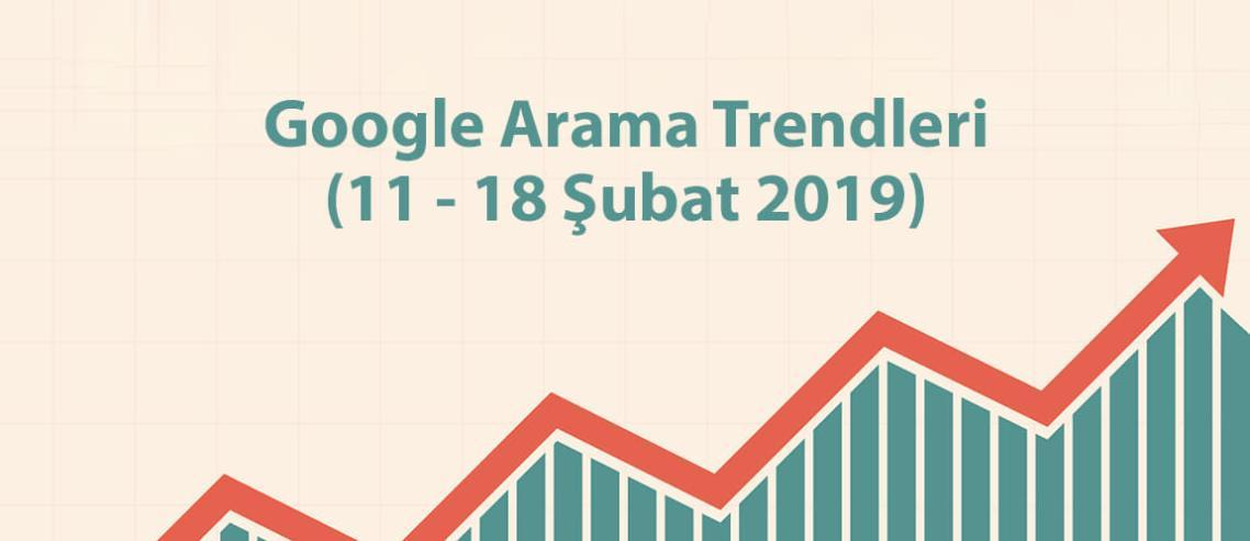 Google Arama Trendleri 11 - 18 Şubat 2019