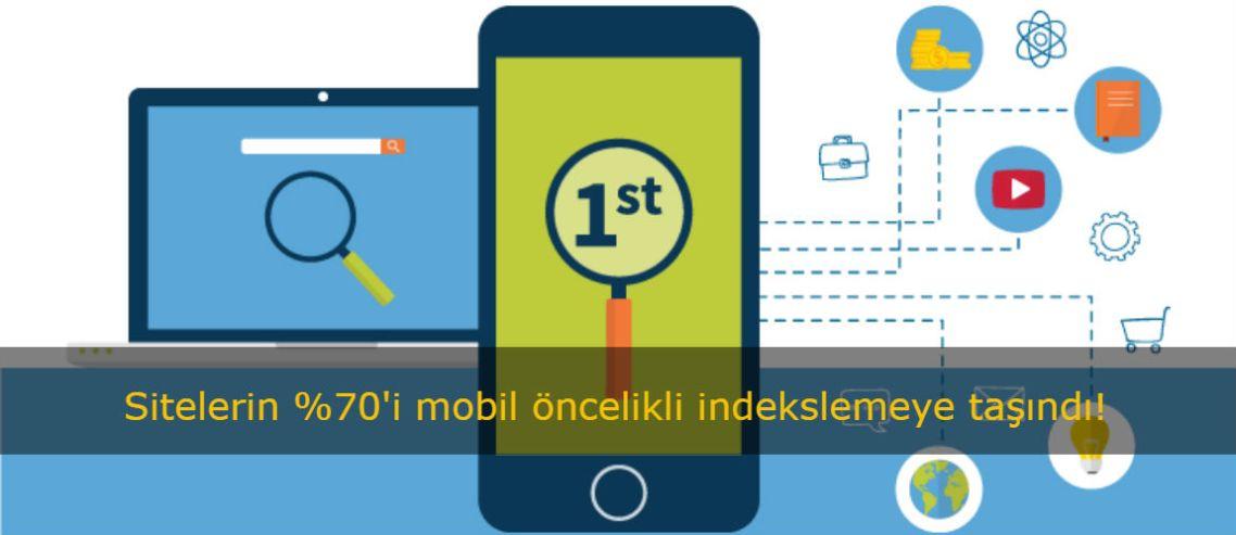 Sitelerin %70'i mobil öncelikli indekslemeye taşındı!