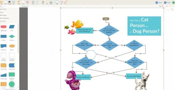 Come Creare Diagrammi Di Flusso Salvatore Aranzulla