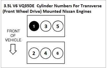 2005 Nissan Murano Firing Order 35