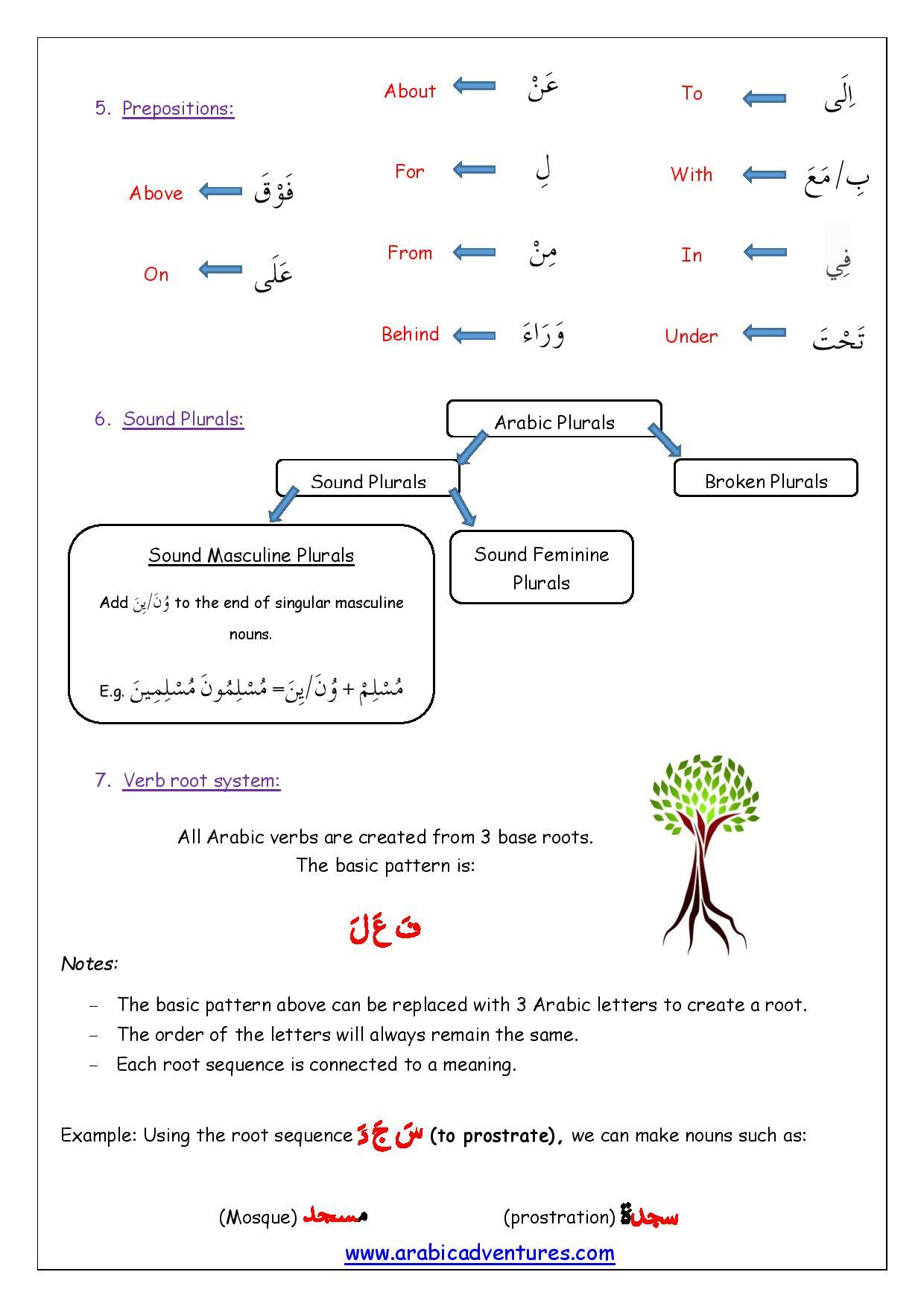 Arapca E Itim Portal