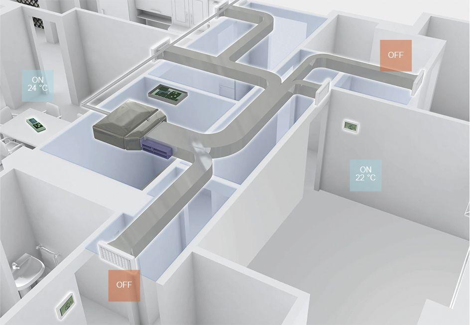 Casa Clima Fujitsu