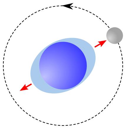 Marées illustration 2