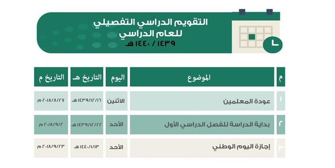 التقويم الدراسي 1439 1440 وموعد بداية الدراسة والإجازات
