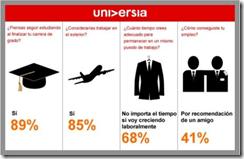 Casi el noventa por ciento de los egresados desea seguir un postgrado