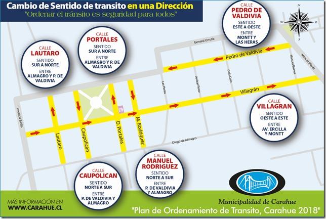 Cambio calles