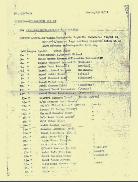 Magacyada 43 qof oo magaalada Burco ku xasuuqay 20 December 1984, 7:00 subaxnimo ayaa lagu toogtay Kaabadda Madaarka Burco. Araweeelo News Network