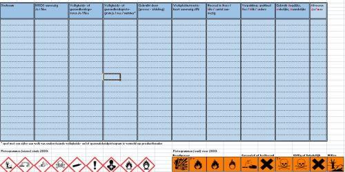 Inventarisatie voorraadlijst gevaarlijke stoffen  xlsx