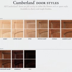 Mid Level Kitchen Cabinets Counter Shelf Arb Roofing Remodeling