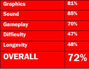Moonwalker-MD-Ratings