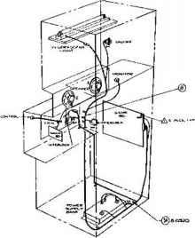 Control Panel Arcade Cabinet, Control, Free Engine Image