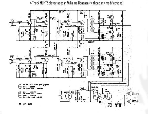 William's Bonanza Project Page
