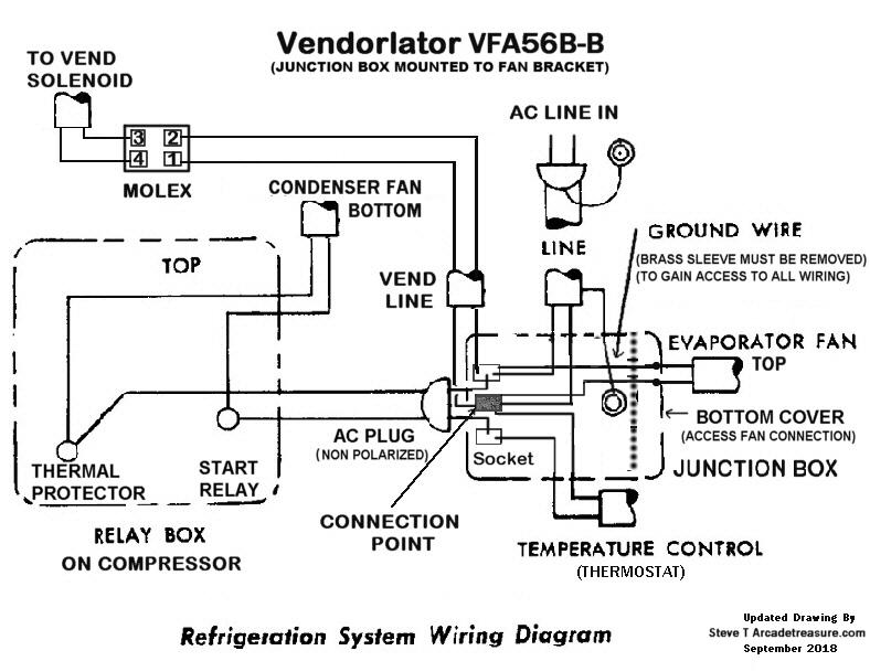 60's Pepsi Machine VFA56