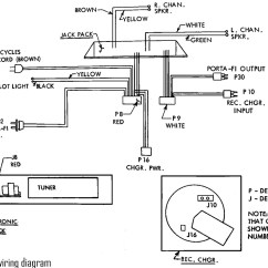 Turntable Cartridge Wiring Diagram 7 Blade Trailer Plug Technics 1200