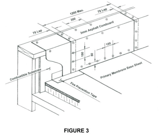 Flat Roof Installation Instructions