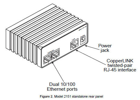 Ethernet Twisted Pair Extenders Multi-Rate CopperLink