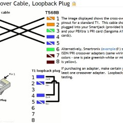 Crossover Cable Wiring Diagram 2006 Chevy Silverado Stereo T1 Rj48c And Rj48s Rj48x 8 Position Jack Pin Out For Termination By Bell