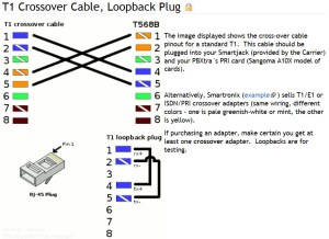T1 Cable RJ48C and RJ48S RJ48X 8 position jack pin out for