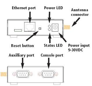 Cell Cellular wireless GSM GPRS EDGE Gateway