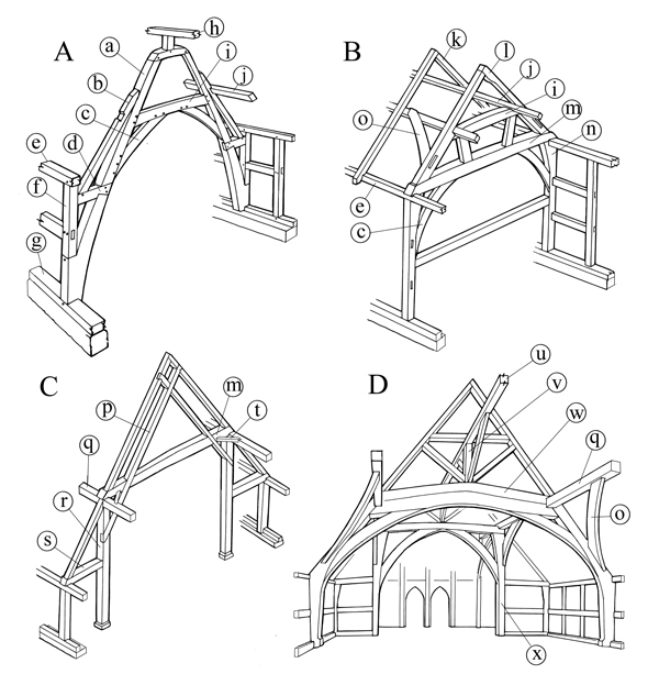 1000+ images about Medieval Buildings & Architecture on