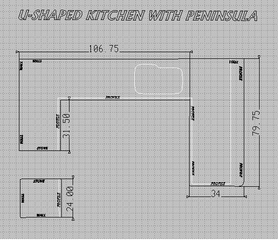 Kitchen Cabinets Cost Per Linear Foot: How To Measure Countertops In Linear Feet