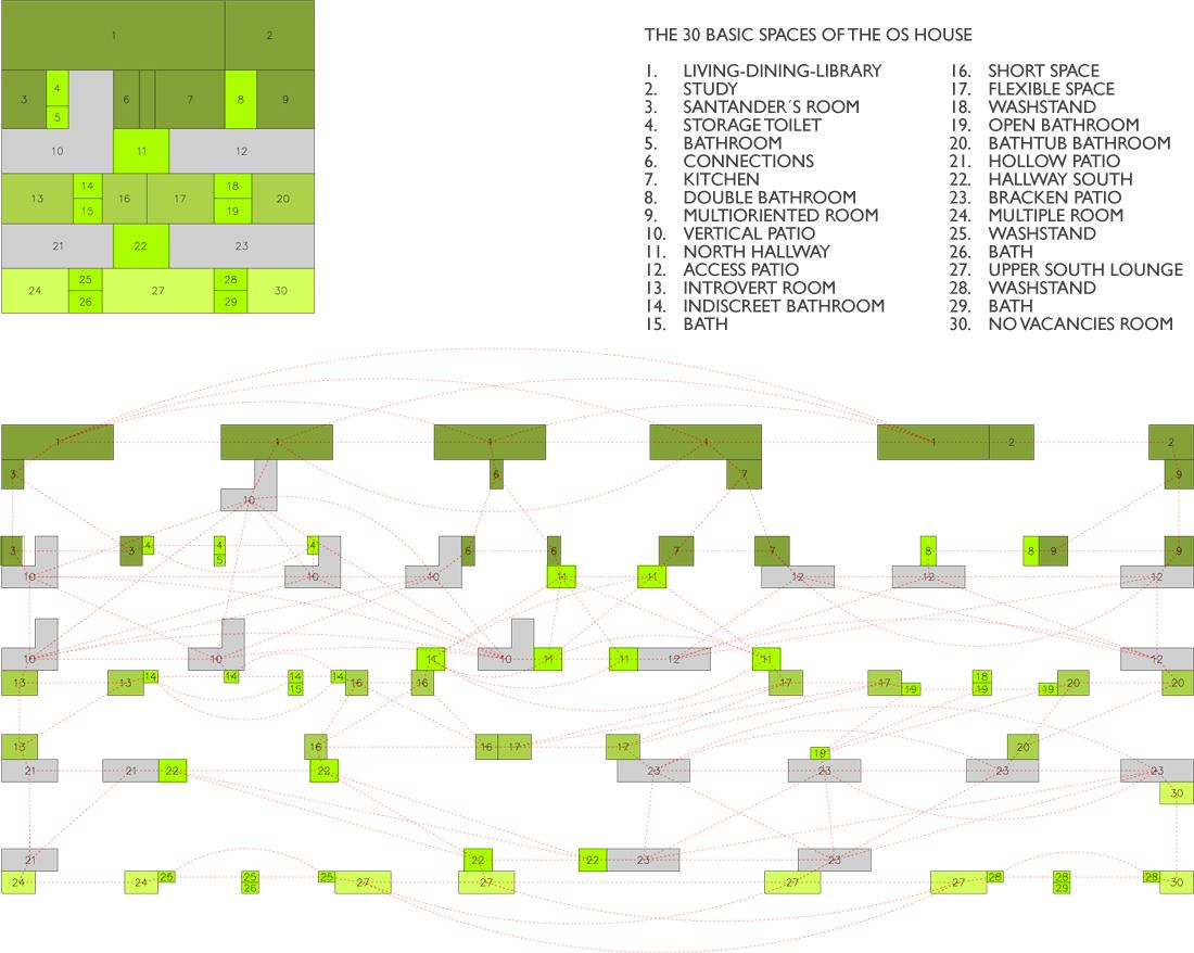 C:ARCHIVO�03_CASA OSPUBLICACIONESQuaderns�8_ESQUEMAS�51025 combination scheme