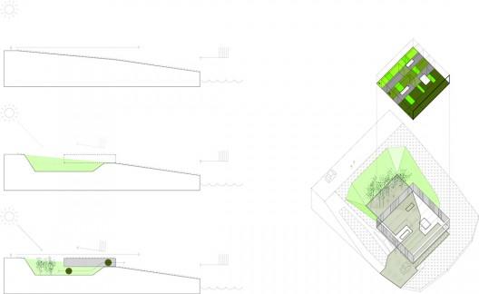 conceptual scheme