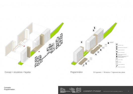 concept + program
