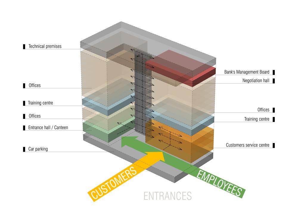 functional scheme functional scheme