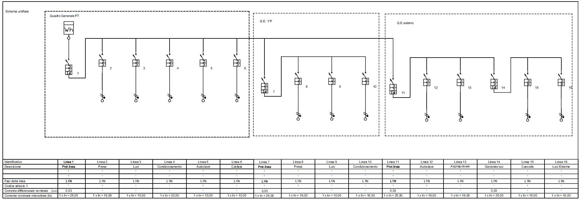 Schema Elettrico Unifilare Di Distribuzione Schema elettrico di un appartamento quadro Schema
