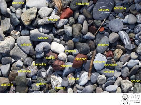 Ciottoli di different litologia