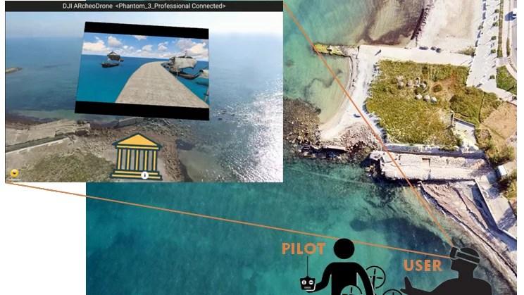Con i droni la realtà virtuale mette le ali