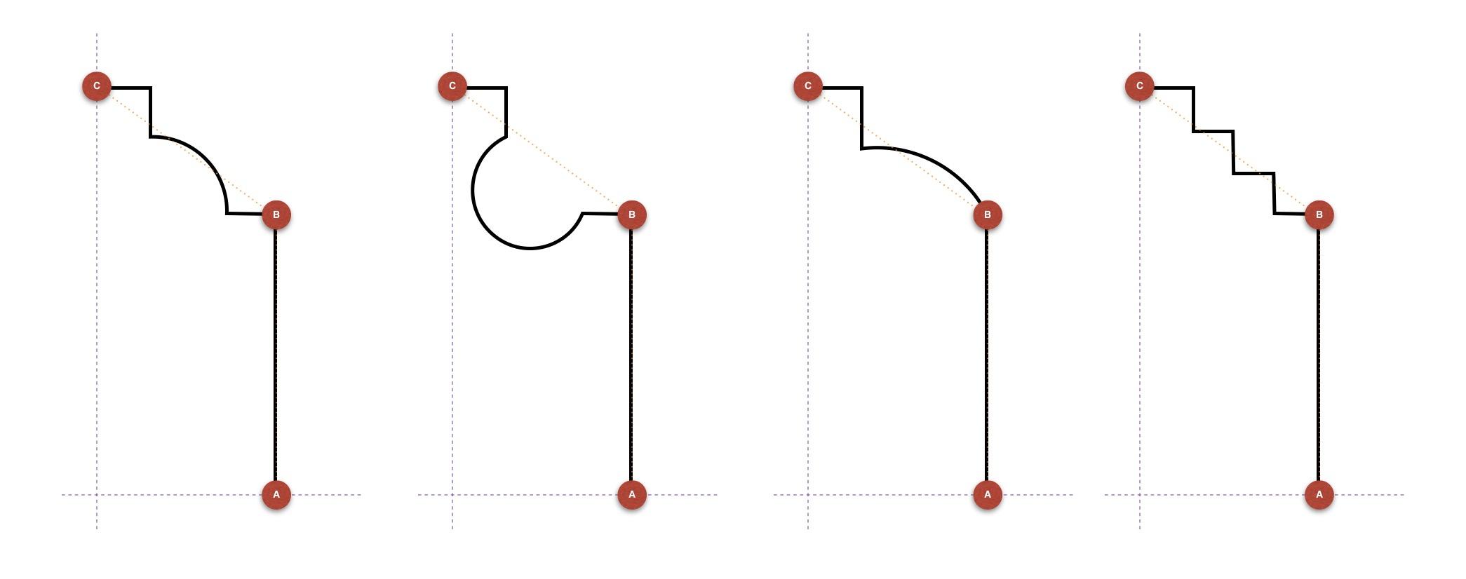 Advanced Archimatix: Creating Custom Parametric Shapes
