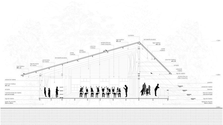 Our Amazon frontier: Peruvian pavilion at Venice Biennale