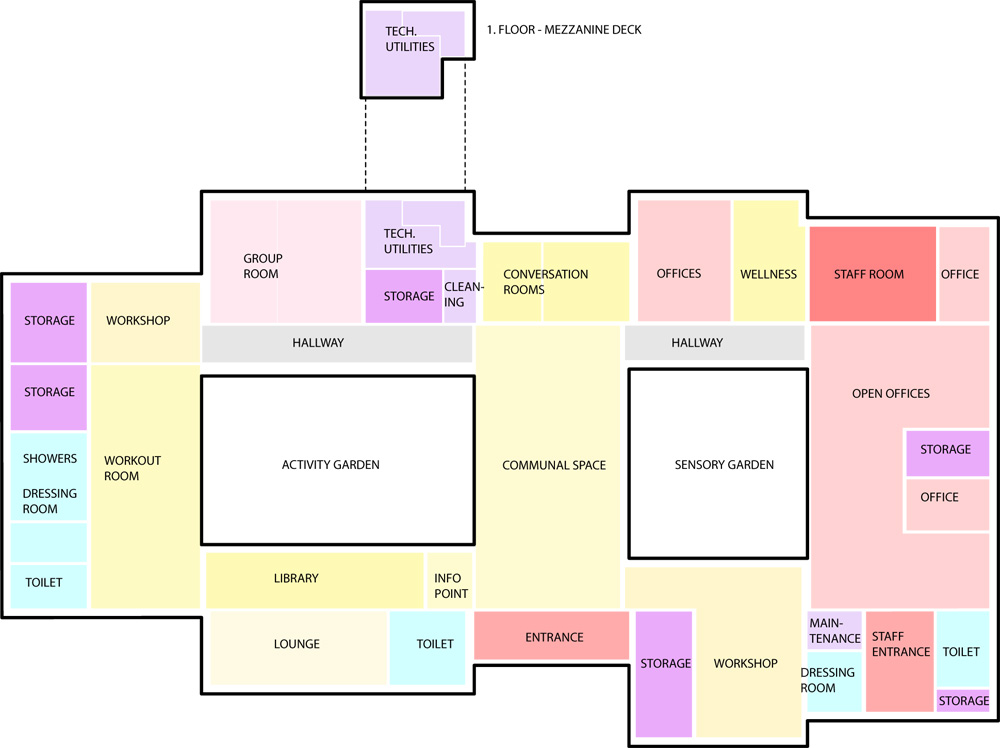 Diagram Of A Hospital Cancer Counseling Center By Effekt