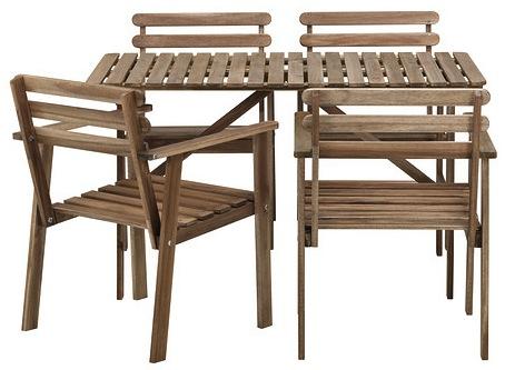 Tavolo in ferro da esterno stile classico | estate … from www.arredasi.it tavolo 120x80x74h …. Tavoli Da Giardino Ikea Tutti I Modelli Archistyle