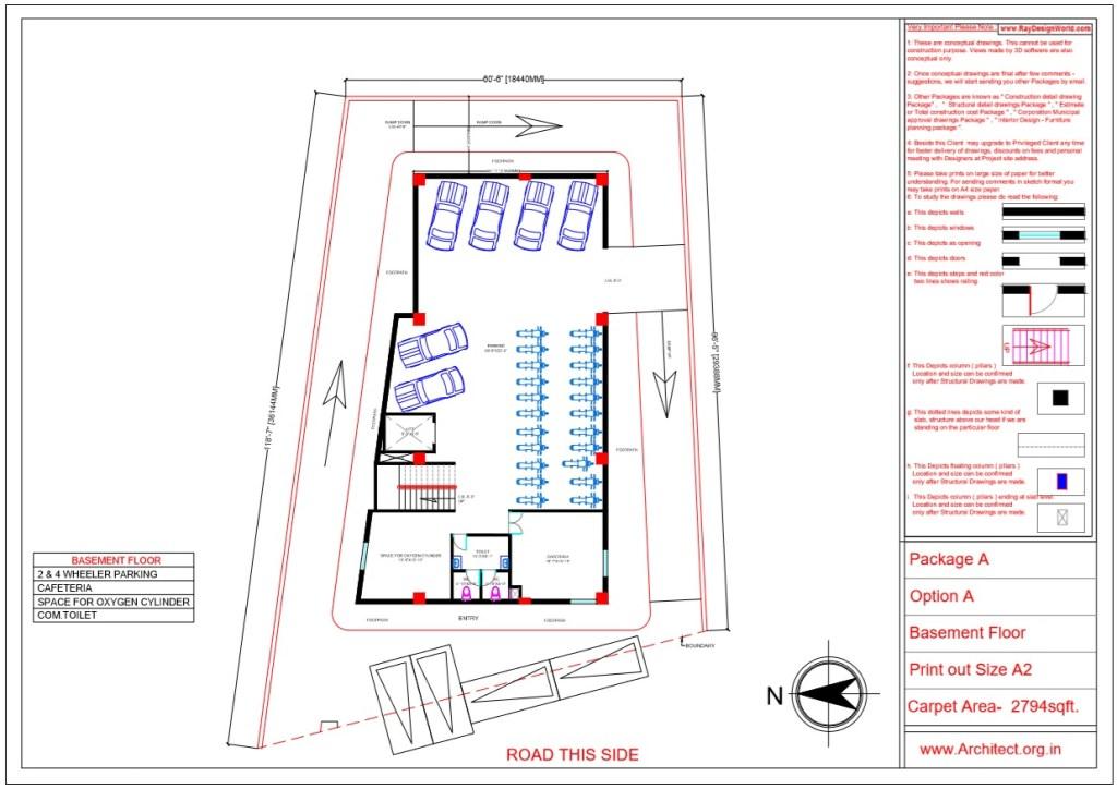 Hospital Planning - Varanasi UP - Dr.Hari Om Singh