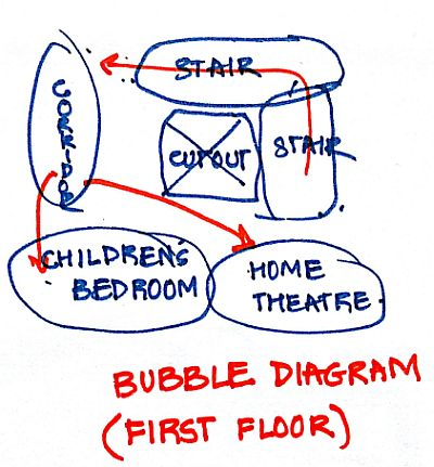 cat 5a wiring diagram 2003 pontiac sunfire radio collection bubble architecture pictures - diagrams