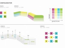 Digital algorithm changes configuration of apartments in ...