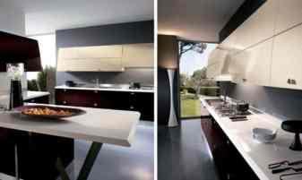 Hi-tech Kitchen_a35Designs