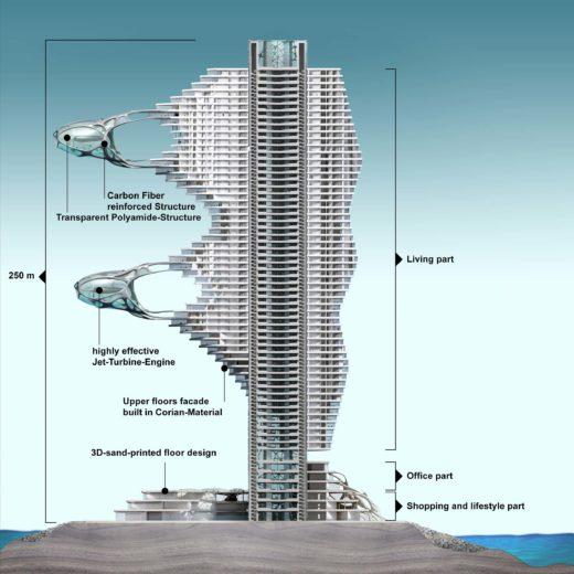 07b_Wind_Tower_longitudinal cut with description