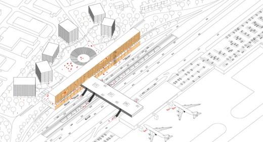 Østfold  Airport Region Master Plan