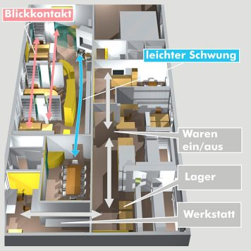 Architekt Daniel Gutmann - Scheidt & Bachmann Österreich - Übersichtsplan