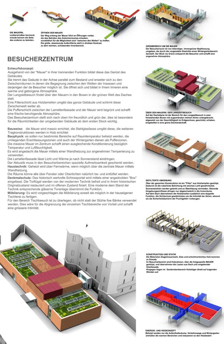 Besucherzentrum Justizanstalt Karlau - Konzept Text Grafiken