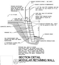 Retaining Wall - Architekwiki