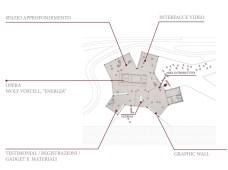 Piuarch-Edicola Caritas EXPO 2015 - pianta zone