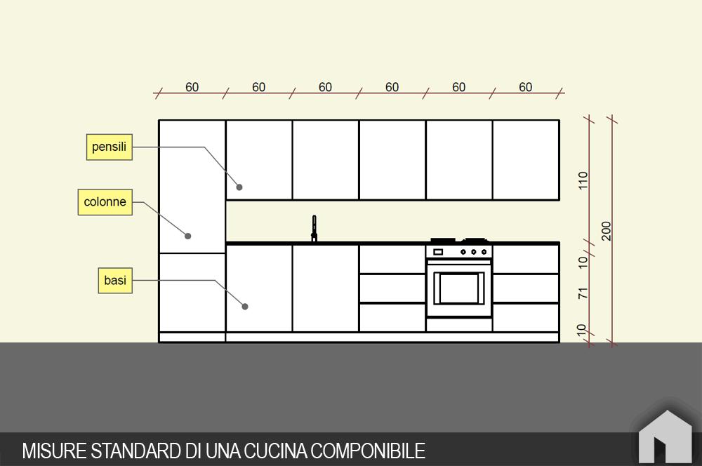 Come progettare una cucina componibile  Architetto DIGITALE