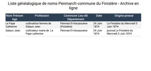 Liste de noms Penmarc'h