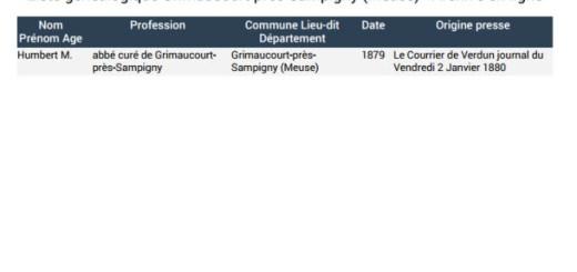 liste généalogique Grimaucourt