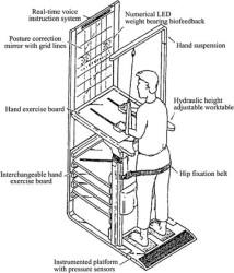 Symmetrical body-weight distribution training in stroke